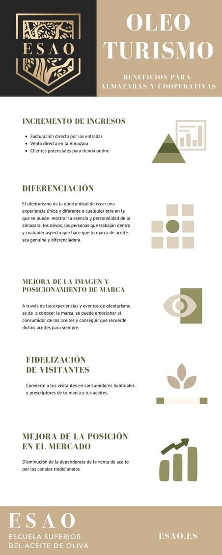 Beneficios oleoturismo para almazaras y cooperativas