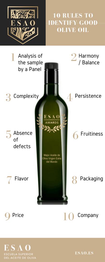 Infografía ESAO 10 rules identify good olive oil